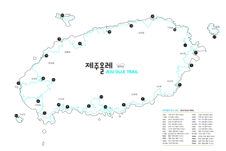Jeju Olle Trail Complete Map