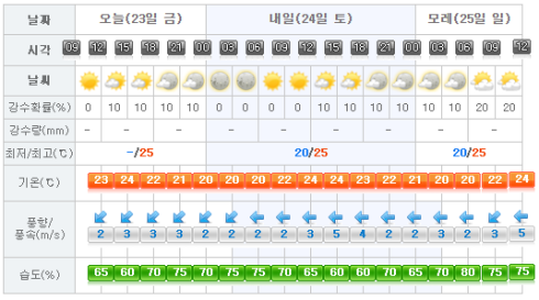 jejuweather20160923