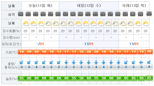 jejuisland2016-10-11-weather