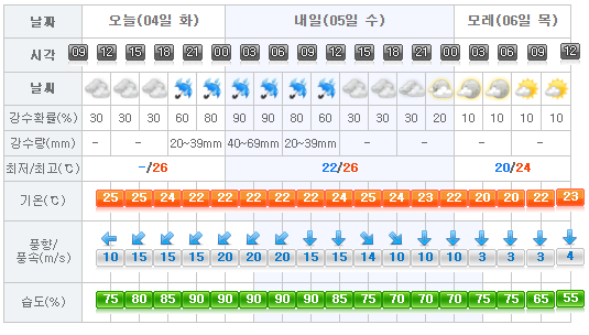 jejuweather20161004