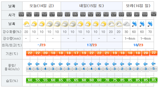 jejuweather20161014