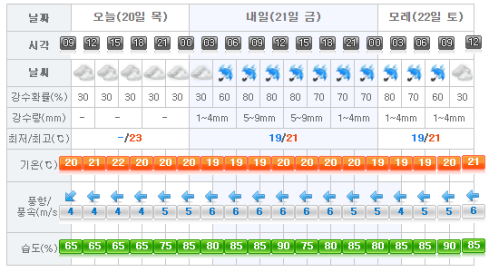 jejuweather20161020