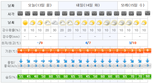 jeju-weather-2017-02-13