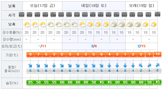 jeju-weather-2017-02-17